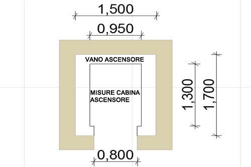 dimensioni-ascensori-domestici